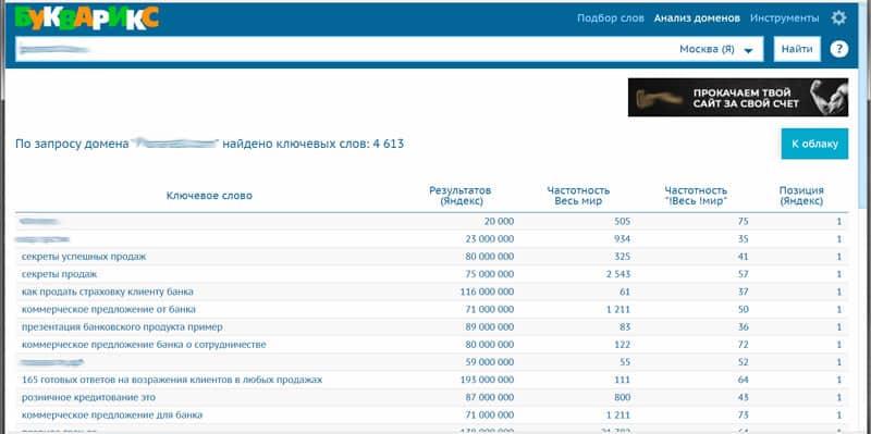 Анализ поисковых запросов по домену