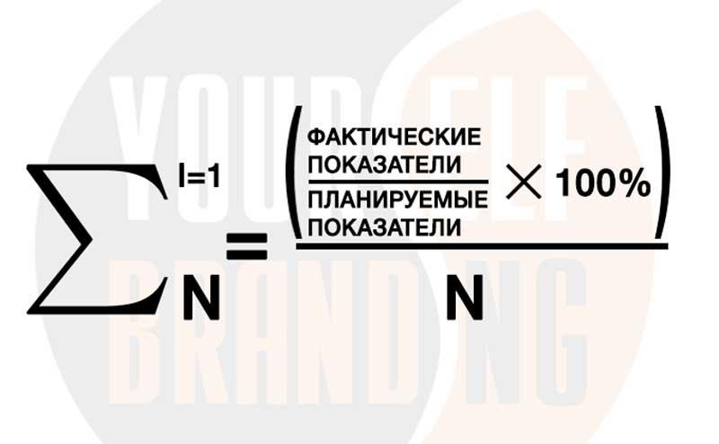 Формула расчета общего KPI