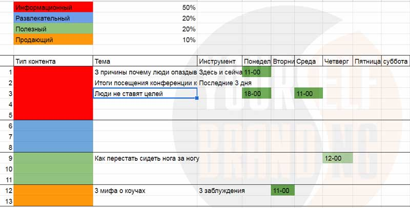 Контент план для инстаграм таблица