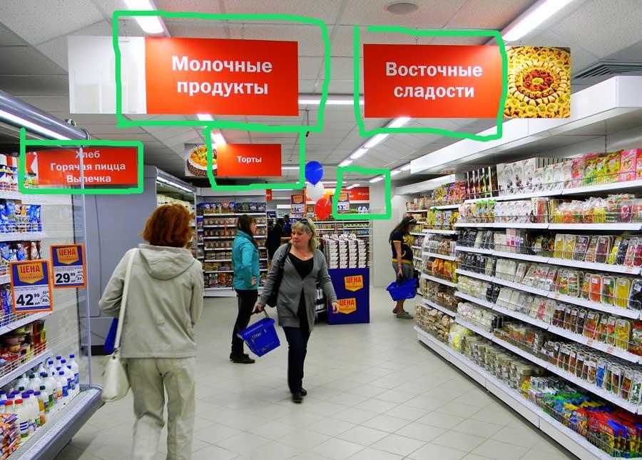 Указательные знаки в супермаркете
