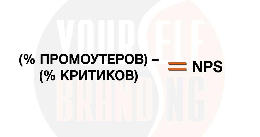 Формула индекса лояльности клиентов