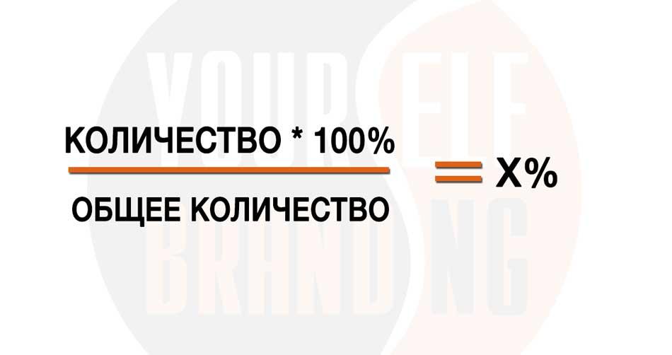 Формула расчета доли клиентов