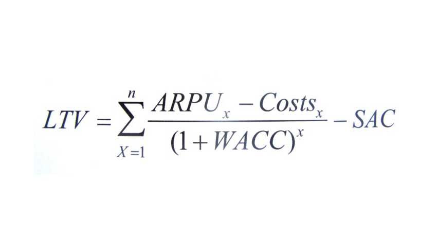 Как вычислить CLV