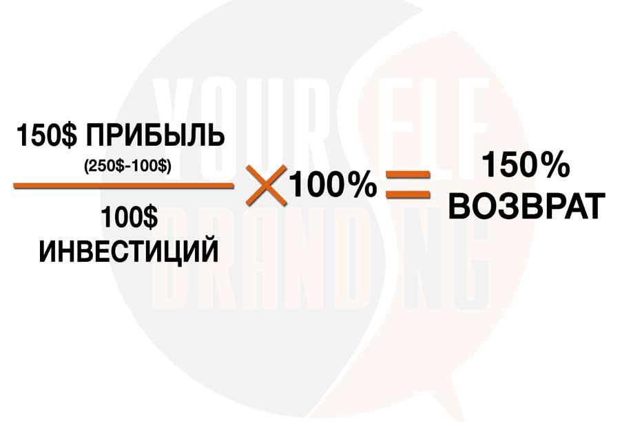 Пример расчета ROI